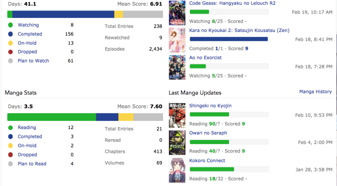 Everyone loves lists!* Why I love anime stats | The Tiny World of an ...